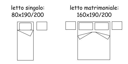 dimensioni arredi 60 il numero magico architettura a