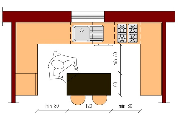 Cucina con isola o penisola dimensioni architettura a - Cucina standard misure ...