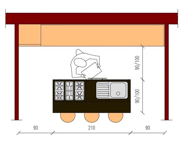 cucina con isola dimensioni nel caso di bancone piano cottura e lavello