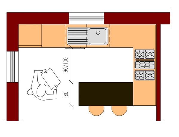 Cucina con isola o penisola dimensioni architettura a for Bancone con angolo