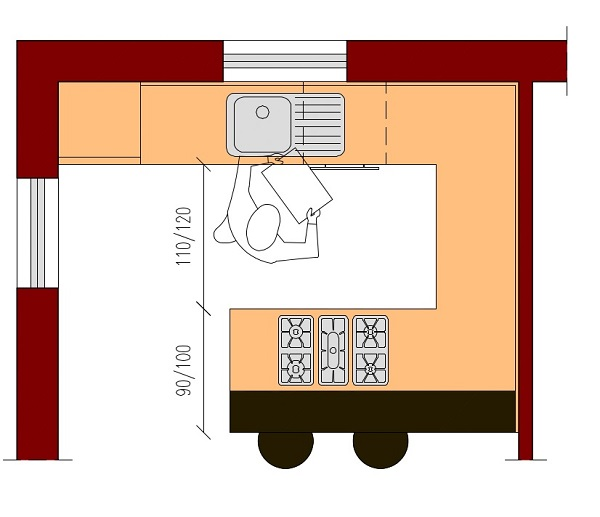 Cucina a penisola dimensioni nel caso di bancone e piano cottura