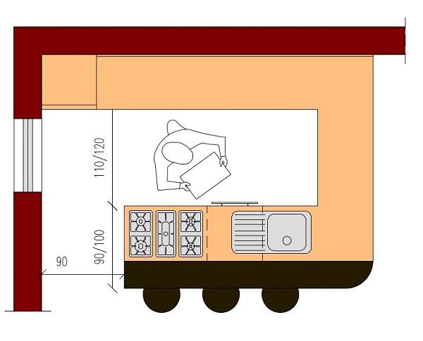 Cucina a penisola dimensioni nel caso di bancone, piano cottura e lavello