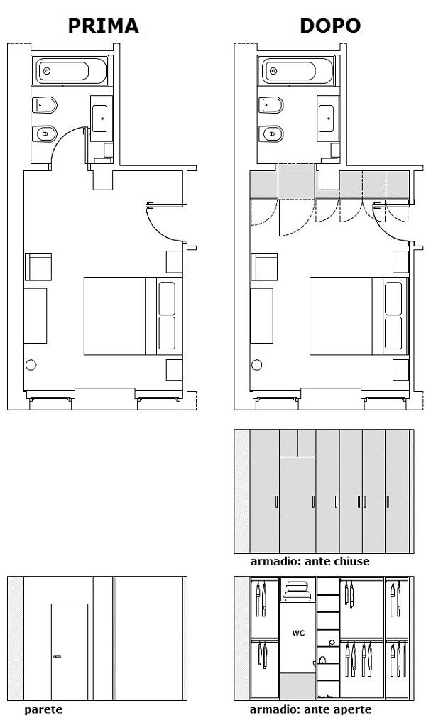 progetto del nuovo armadio a muro in legno