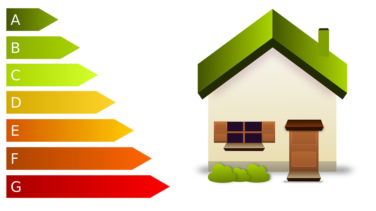 certificazione energetica APE edifici