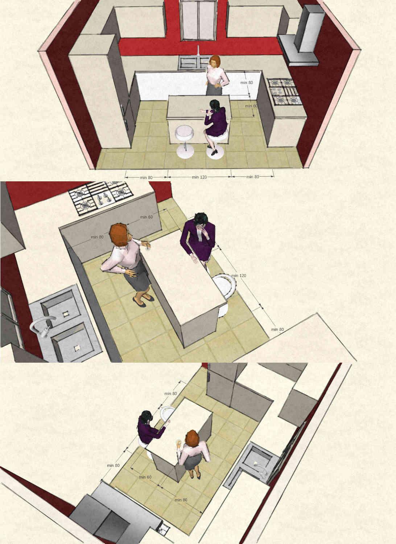 Cucina con isola o penisola: immagini 3D con dimensioni-Architettura a domici...